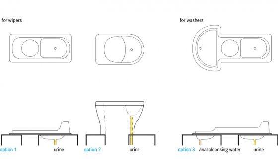 UDDT | SSWM Toilet Schematic on toilet sewer diagram, toilet fill valve diagram, toilet vent plumbing diagram, toilet assembly, toilet plan, toilet drain diagram, toilet set, toilet cad, toilet piping, toilet inside workings, toilet design, toilet installation, toilet floorplan, toilet fill valve problems, toilet tank diagram, toilet diagram exploded-view, toilet system, toilet tool, toilet blueprint, toilet connection,
