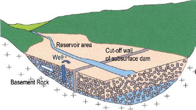 instructions for constructing a dry creek