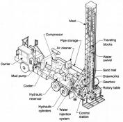 A large machine-mounted rig for drilling. Source: WURZEL (2001)