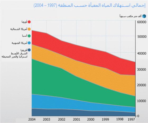 مواصفات مياه الشرب السعودية