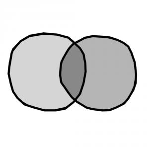 Venn diagrams sswm find tools for sustainable sanitation and venn diagrams ccuart Images